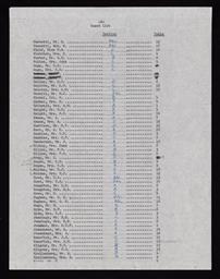 256.jpg?authroot=findit.library.yale.edu&parentfolder=digcoll:3784951&ip=54.81.254