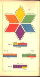 256.jpg?authroot=findit.library.yale.edu&parentfolder=digcoll:1041604&ip=34.238.189