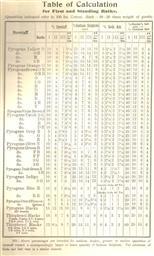 256.jpg?authroot=findit.library.yale.edu&parentfolder=digcoll:1041607&ip=54.152.38