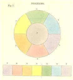 256.jpg?authroot=findit.library.yale.edu&parentfolder=digcoll:1041597&ip=54.157.61