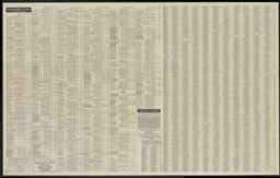 256.jpg?authroot=findit.library.yale.edu&parentfolder=digcoll:4379688&ip=34.226.208